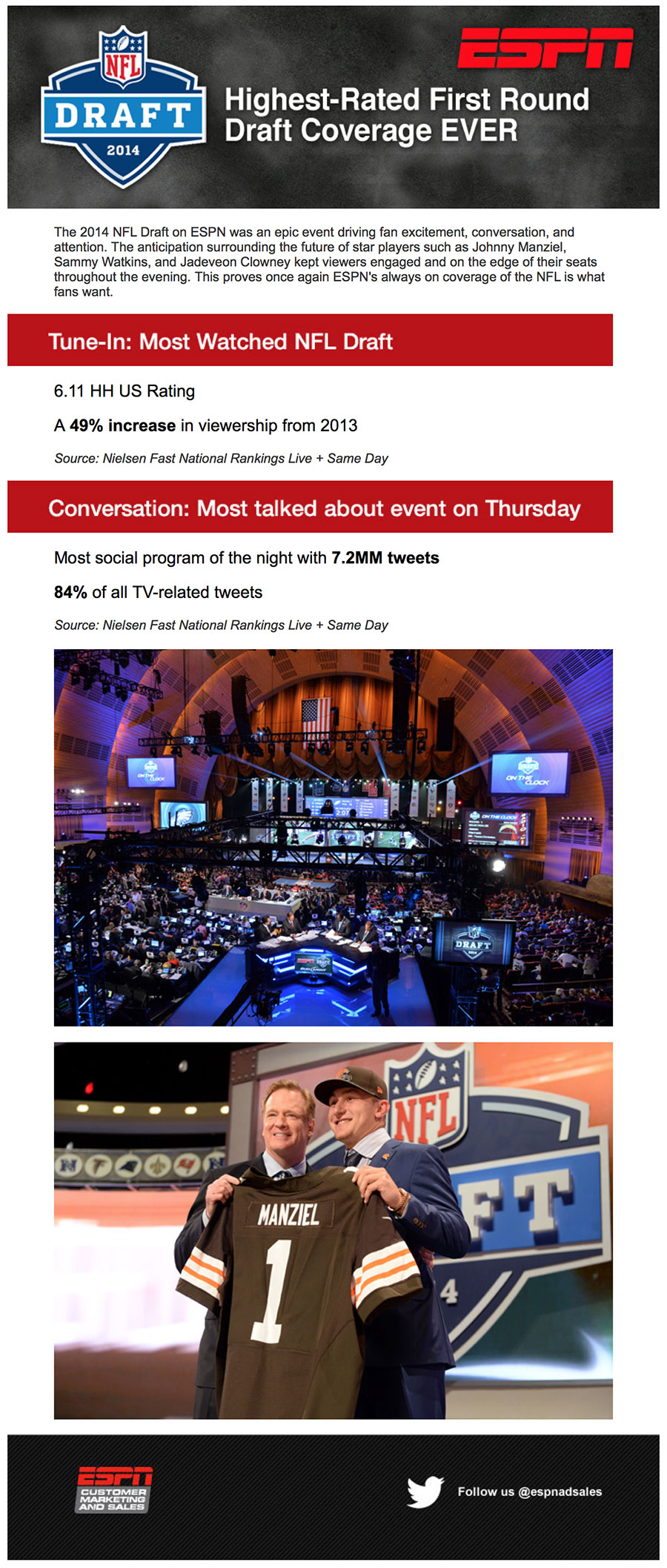 ESPNCMS Stream - NFL Draft - Highest Rated First Round Draft Coverage Ever