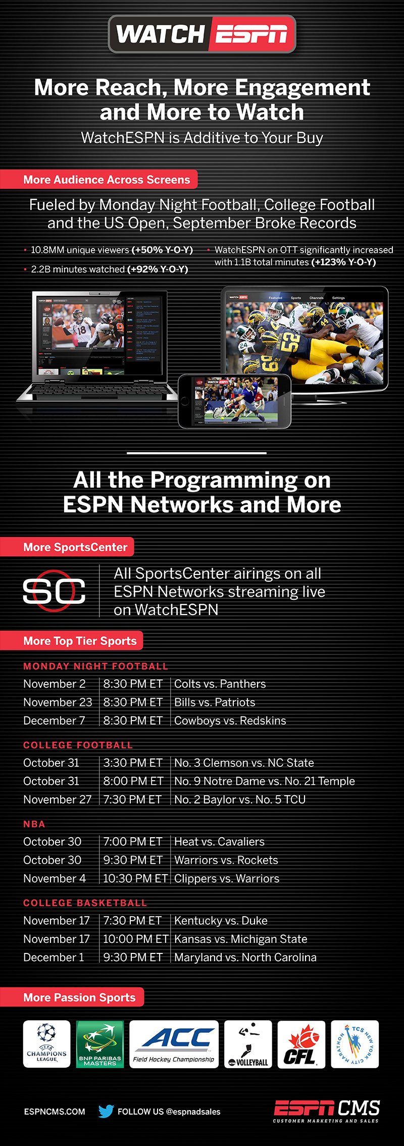 ESPNCMS Stream - WatchESPN | More Reach, More Engagement and More to Watch
