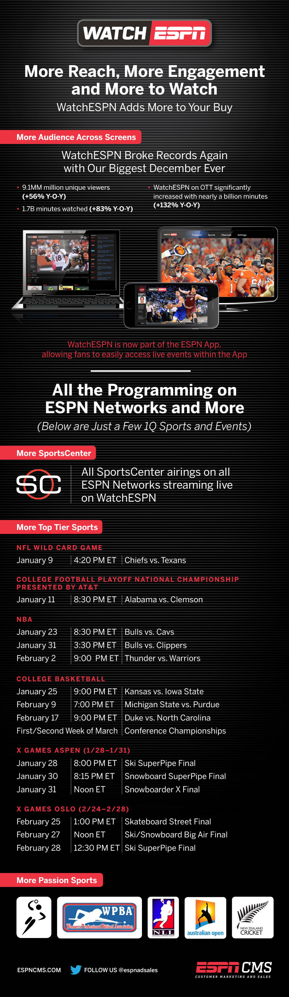 ESPNCMS Stream - More Reach More Engagement and More To Watch