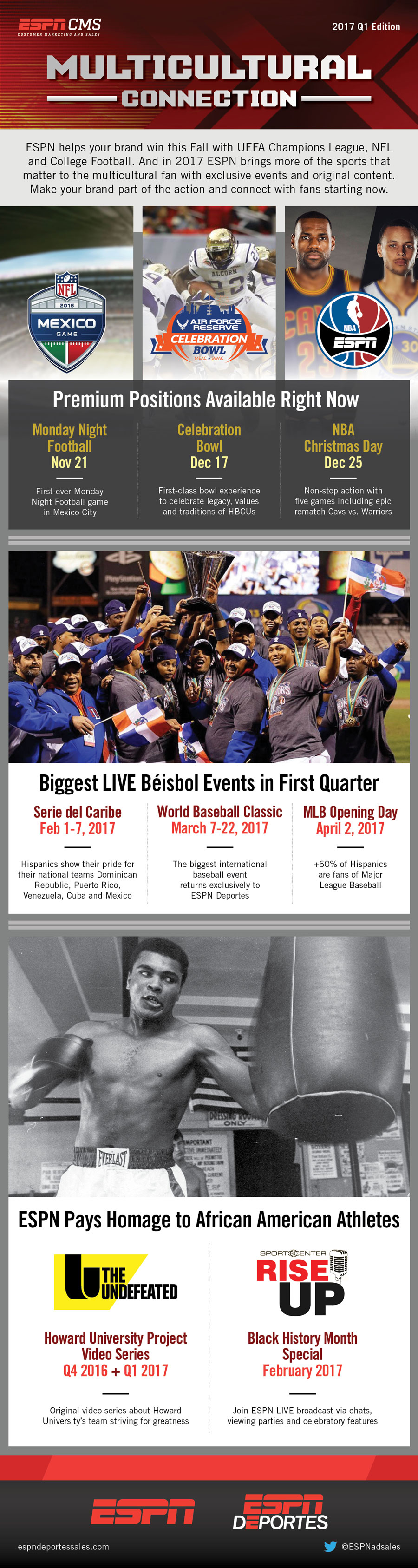 ESPNCMS Stream - Multicultural Connection 2017 Q1